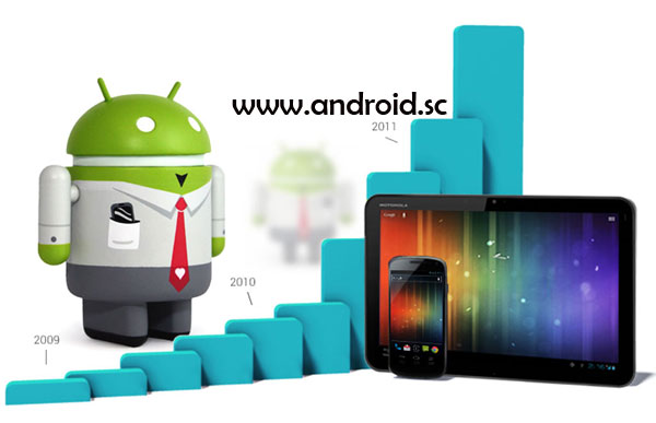 Android Growth Wide 2016